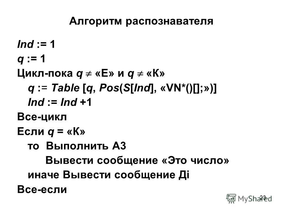 23 Алгоритм распознавателя Ind := 1 q := 1 Цикл-пока q «Е» и q «К» q := Table [q, Pos(S[Ind], «VN*()[];»)] Ind := Ind +1 Все-цикл Если q = «К» то Выполнить А3 Вывести сообщение «Это число» иначе Вывести сообщение Дi Все-если
