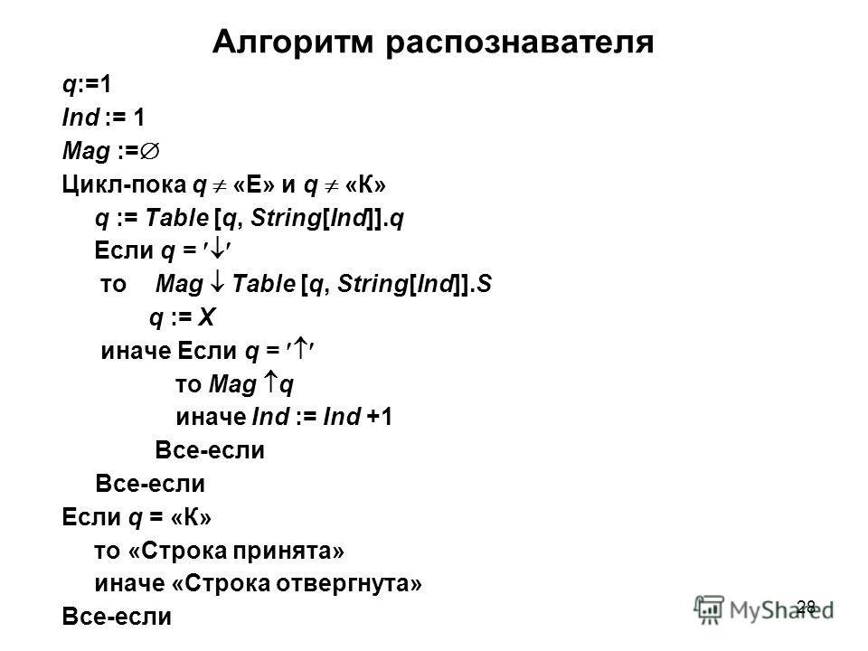 28 Алгоритм распознавателя q:=1 Ind := 1 Mag := Цикл-пока q «E» и q «К» q := Table [q, String[Ind]].q Если q = то Mag Table [q, String[Ind]].S q := X иначе Если q = то Mag q иначе Ind := Ind +1 Все-если Если q = «К» то «Строка принята» иначе «Строка