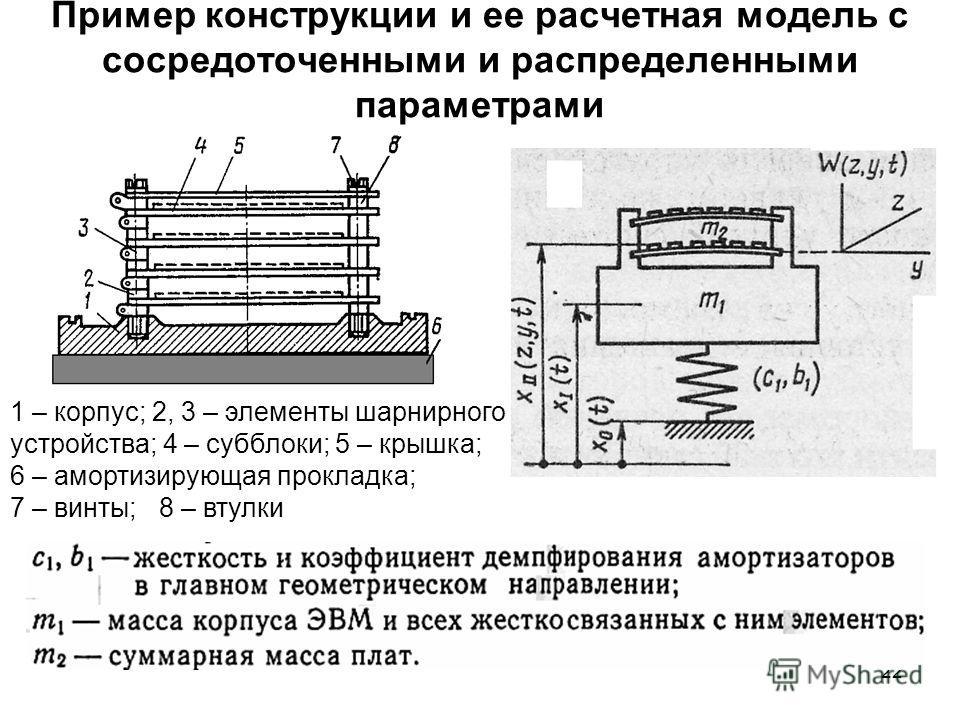22 Пример конструкции и ее расчетная модель с сосредоточенными и распределенными параметрами 1 – корпус; 2, 3 – элементы шарнирного устройства; 4 – субблоки; 5 – крышка; 6 – амортизирующая прокладка; 7 – винты; 8 – втулки