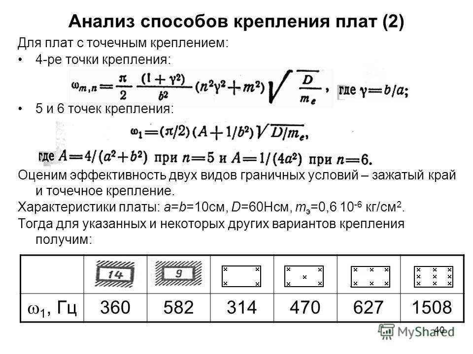40 Для плат с точечным креплением: 4-ре точки крепления: 5 и 6 точек крепления: Оценим эффективность двух видов граничных условий – зажатый край и точечное крепление. Характеристики платы: a=b=10см, D=60Нсм, m э =0,6 10 -6 кг/см 2. Тогда для указанны