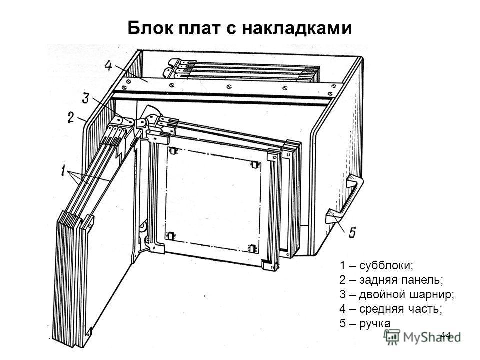 44 Блок плат с накладками 1 – субблоки; 2 – задняя панель; 3 – двойной шарнир; 4 – средняя часть; 5 – ручка