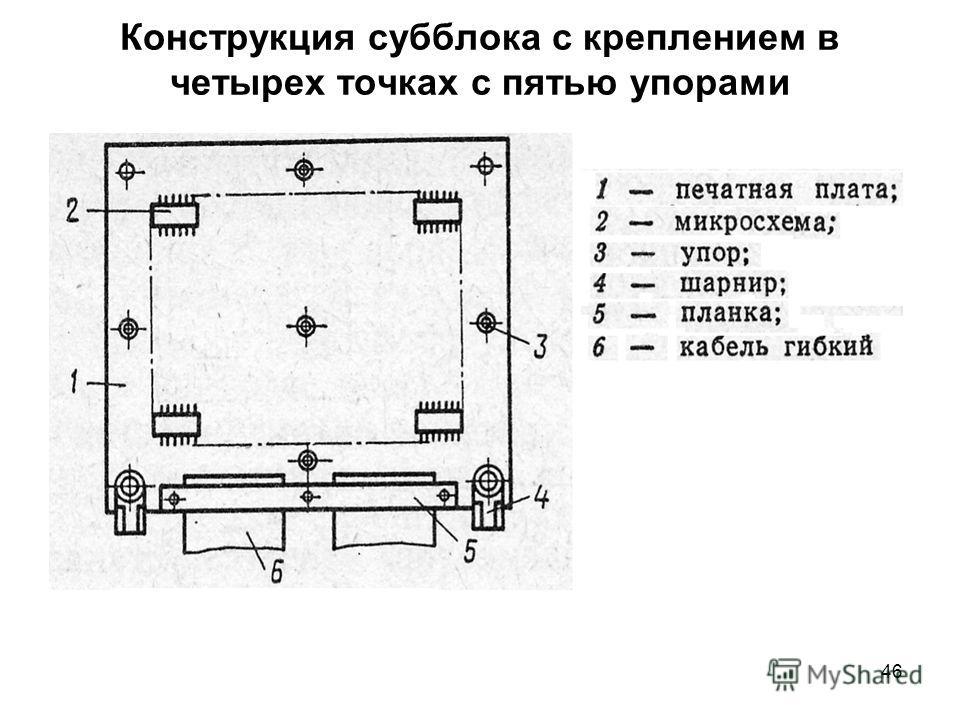 46 Конструкция субблока с креплением в четырех точках с пятью упорами