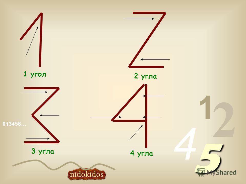 013456… 1 2 4 5 1 угол 2 угла 3 угла 4 угла