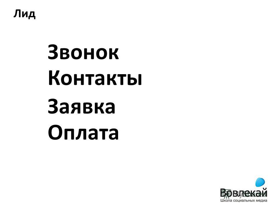 Лид Звонок Контакты Заявка Оплата