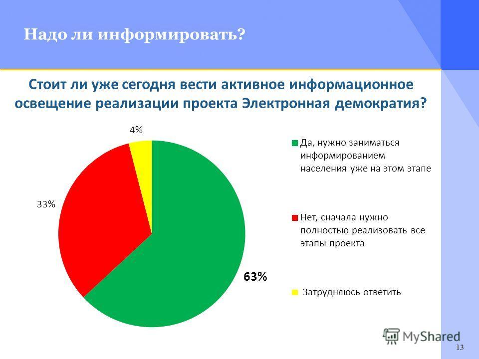 13 Надо ли информировать? Стоит ли уже сегодня вести активное информационное освещение реализации проекта Электронная демократия?