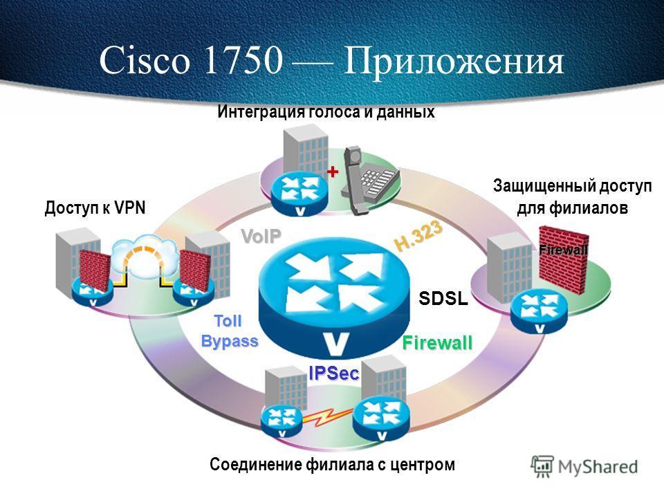 Шасси RISC процессор Один порт 10/100 Ethernet/FE Консольный и aux порты, до 115 Кб/с Фиксирующийся разъем питания Разъем для замка Один слот для VIC и два слота для VIC/WIC Любая комбинация WIC (WAN Interface Card) Любая комбинация аналоговых VIC (V