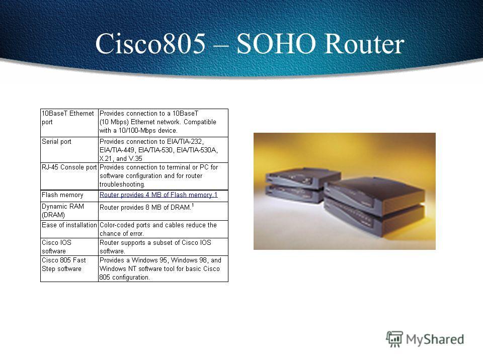 Маршрутизаторы Cisco 805 Cisco 2600/3600 10/100 Ethernet/Token Ring Cisco 3660 Cisco 3810-V3 Cisco7200VXR