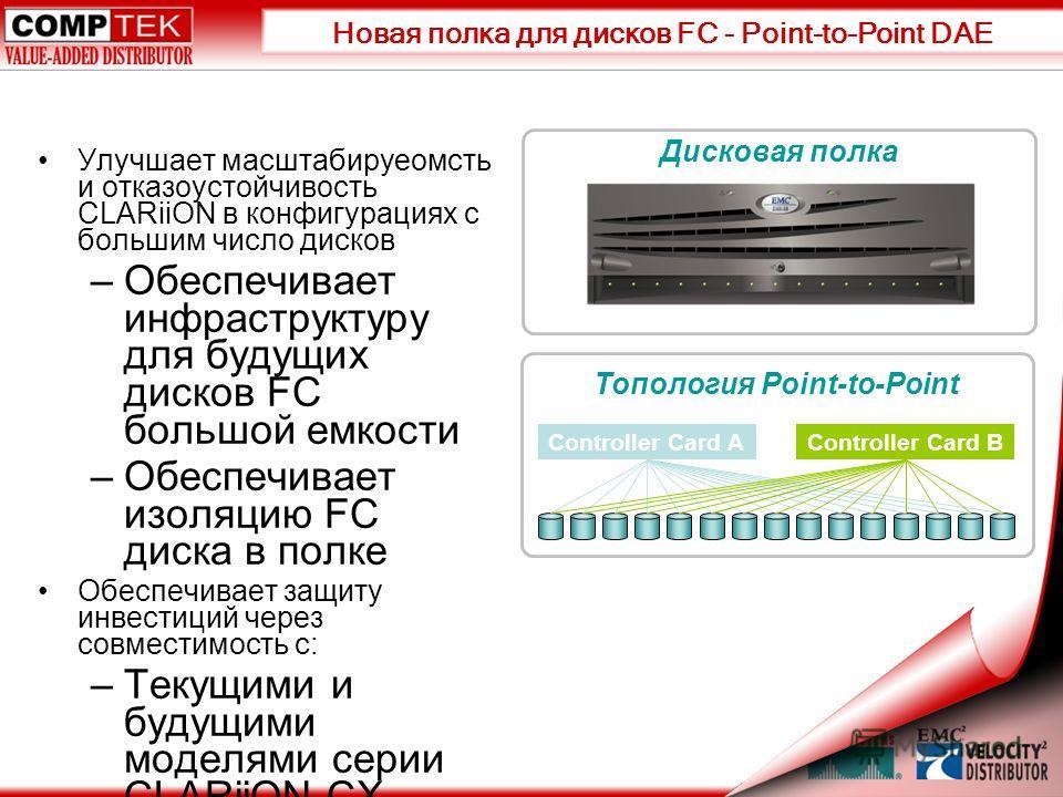 Новая полка для дисков FC - Point-to-Point DAE Улучшает масштабируеомсть и отказоустойчивость CLARiiON в конфигурациях с большим число дисков –Обеспечивает инфраструктуру для будущих дисков FC большой емкости –Обеспечивает изоляцию FC диска в полке О