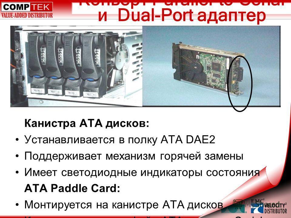 Конверт Parallel-to-Serial и Dual-Port адаптер Канистра ATA дисков: Устанавливается в полку ATA DAE2 Поддерживает механизм горячей замены Имеет светодиодные индикаторы состояния ATA Paddle Card: Монтируется на канистре ATA дисков Конвертирует интерфе