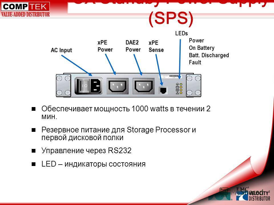 CX Standby Power Supply (SPS) n Обеспечивает мощность 1000 watts в течении 2 мин. n Резервное питание для Storage Processor и первой дисковой полки n Управление через RS232 n LED – индикаторы состояния AC Input xPEPower DAE2 Power xPESense LEDs Power