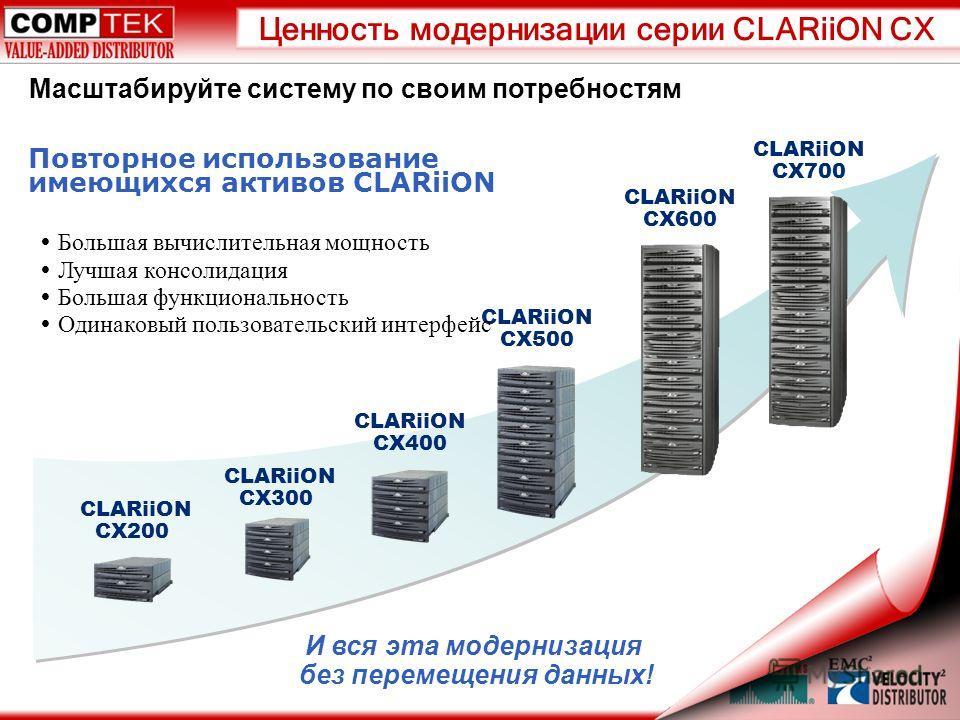 И вся эта модернизация без перемещения данных! CLARiiON CX300 Масштабируйте систему по своим потребностям CLARiiON CX200 CLARiiON CX400 CLARiiON CX500 CLARiiON CX600 CLARiiON CX700 Ценность модернизации серии CLARiiON CX Повторное использование имеющ