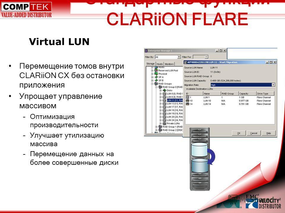 Стандартные функции CLARiiON FLARE Перемещение томов внутри CLARiiON CX без остановки приложения Упрощает управление массивом –Оптимизация производительности –Улучшает утилизацию массива –Перемещение данных на более совершенные диски Virtual LUN