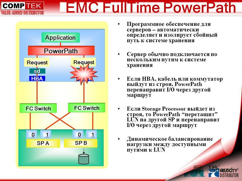 sd HBA Request sd HBA Request PowerPath Application SP B SP A FC Switch 0 1 1 0 EMC FullTime PowerPath Программное обеспечение для серверов – автоматически определяет и изолирует сбойный путь к системе хранения Сервер обычно подключается по нескольки