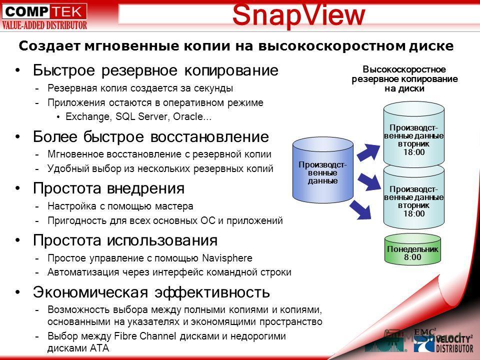 SnapView Быстрое резервное копирование –Резервная копия создается за секунды –Приложения остаются в оперативном режиме Exchange, SQL Server, Oracle... Более быстрое восстановление –Мгновенное восстановление с резервной копии –Удобный выбор из несколь