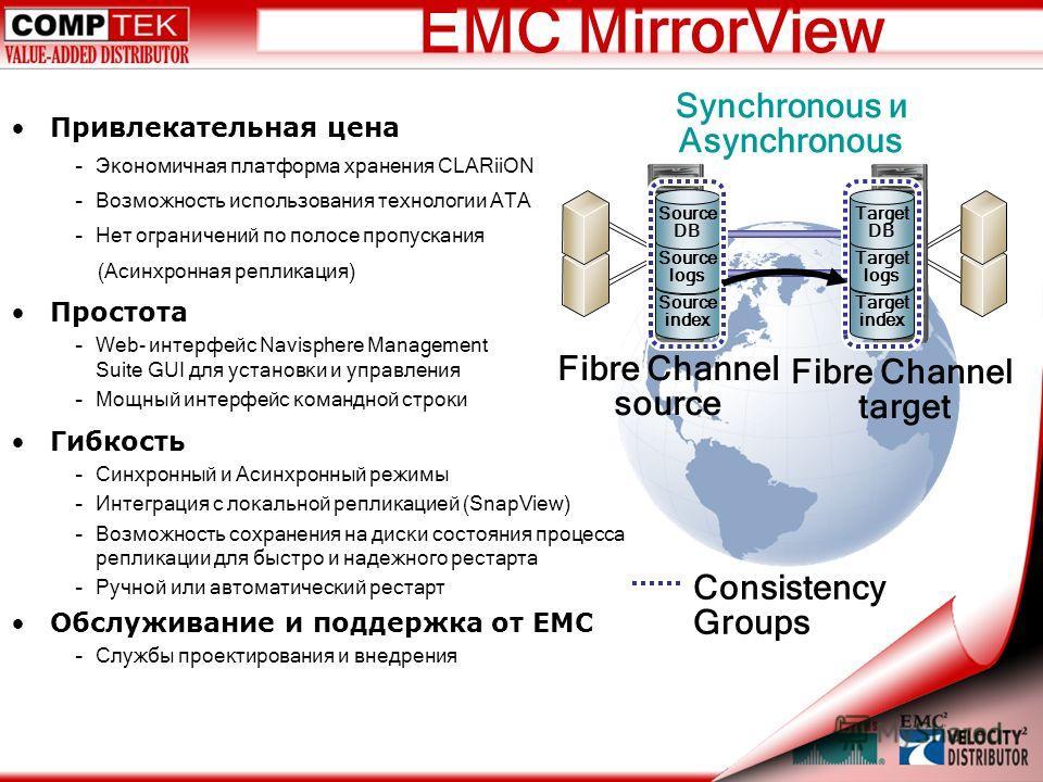 EMC MirrorView Привлекательная цена –Экономичная платформа хранения CLARiiON –Возможность использования технологии ATA –Нет ограничений по полосе пропускания (Асинхронная репликация) Простота –Web- интерфейс Navisphere Management Suite GUI для устано