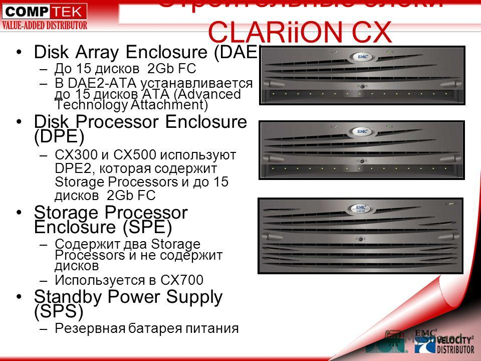 Строительные блоки CLARiiON CX Disk Array Enclosure (DAE) –До 15 дисков 2Gb FC –В DAE2-ATA устанавливается до 15 дисков ATA (Advanced Technology Attachment) Disk Processor Enclosure (DPE) –CX300 и CX500 используют DPE2, которая содержит Storage Proce