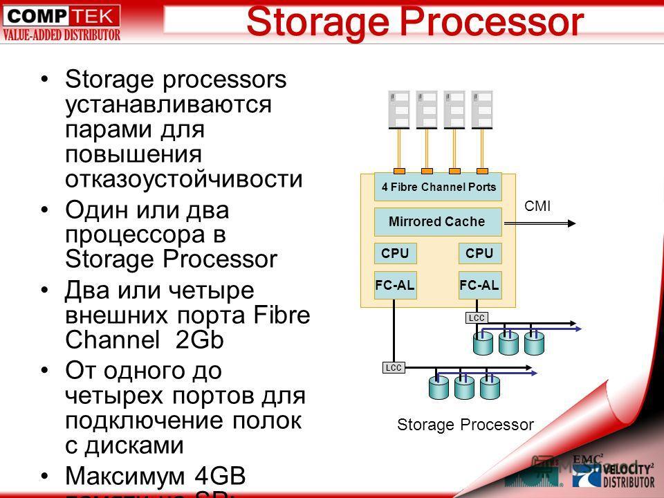 Storage Processor Storage processors устанавливаются парами для повышения отказоустойчивости Один или два процессора в Storage Processor Два или четыре внешних порта Fibre Channel 2Gb От одного до четырех портов для подключение полок с дисками Максим