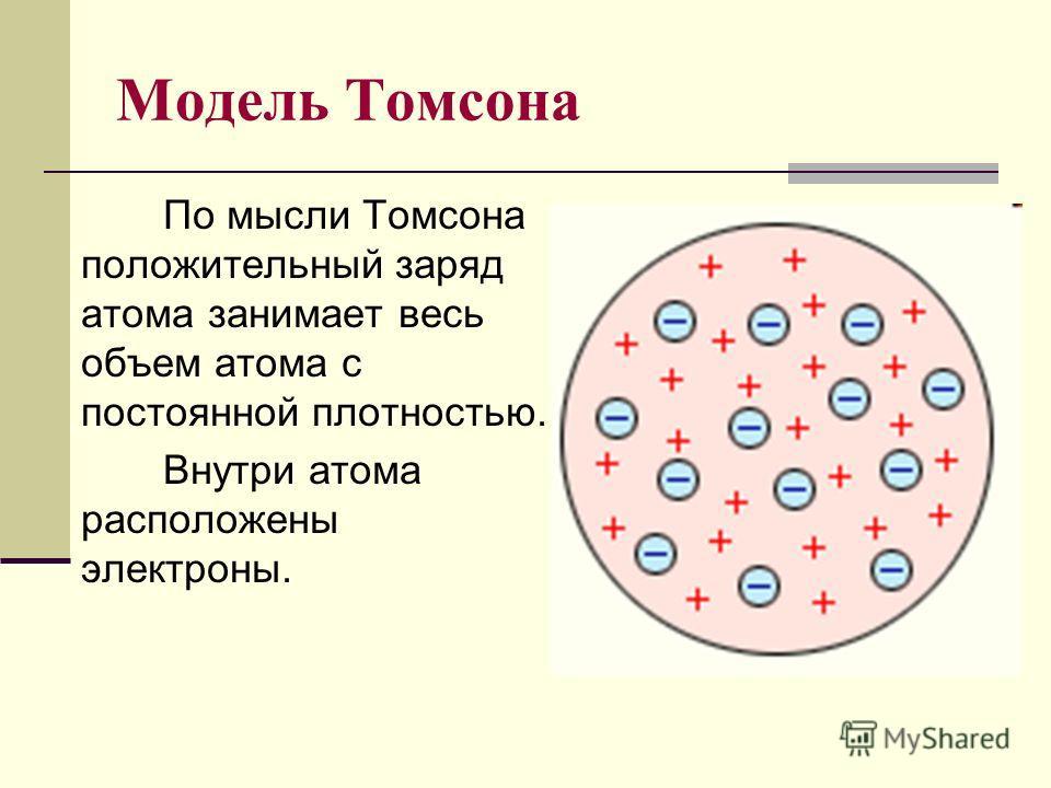 Модель Томсона По мысли Томсона положительный заряд атома занимает весь объем атома с постоянной плотностью. Внутри атома расположены электроны.