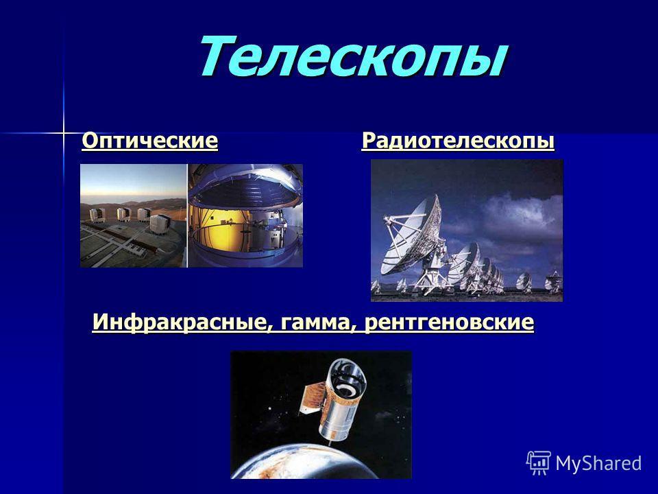 Телескопы Оптические Радиотелескопы Инфракрасные, гамма, рентгеновские Инфракрасные, гамма, рентгеновские