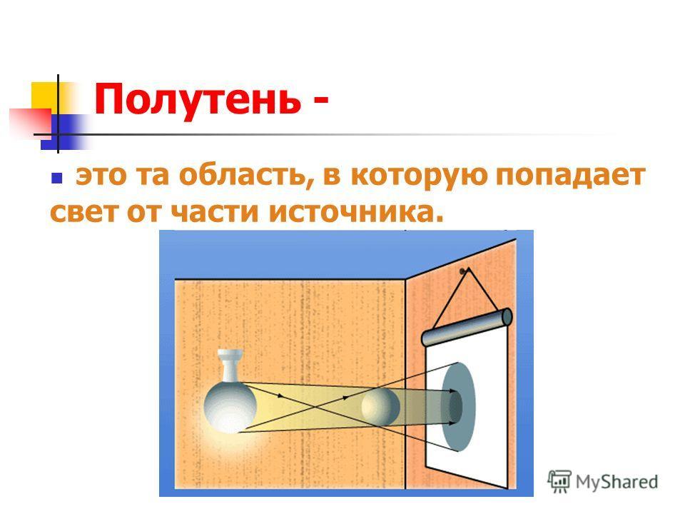 Полутень - это та область, в которую попадает свет от части источника.