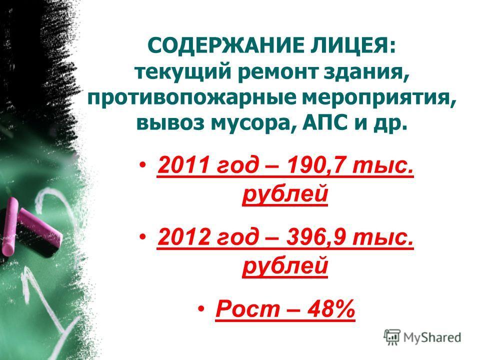 СОДЕРЖАНИЕ ЛИЦЕЯ: текущий ремонт здания, противопожарные мероприятия, вывоз мусора, АПС и др. 2011 год – 190,7 тыс. рублей 2012 год – 396,9 тыс. рублей Рост – 48%