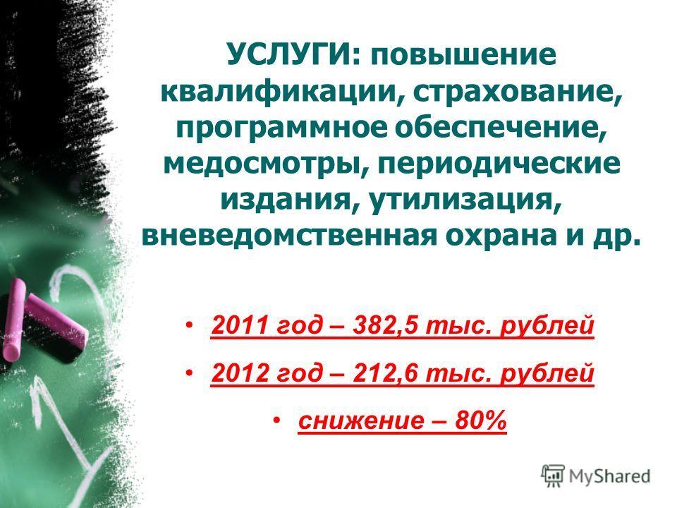 УСЛУГИ: повышение квалификации, страхование, программное обеспечение, медосмотры, периодические издания, утилизация, вневедомственная охрана и др. 2011 год – 382,5 тыс. рублей 2012 год – 212,6 тыс. рублей снижение – 80%