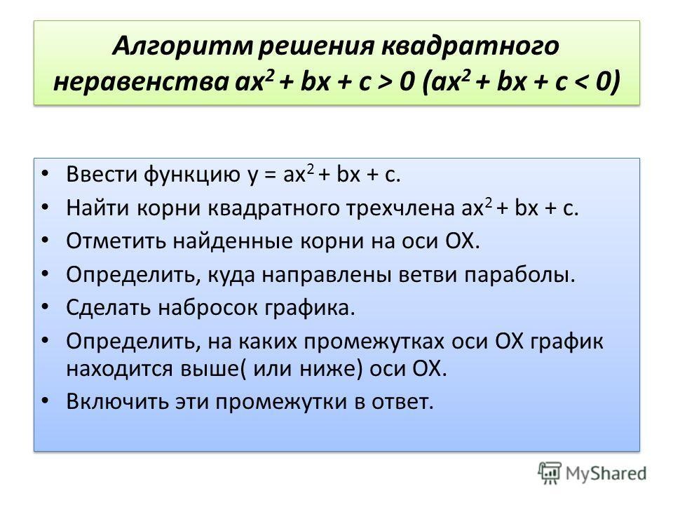 Алгоритм решения квадратного неравенства ах 2 + bх + с > 0 (ах 2 + bх + с < 0) Алгоритм решения квадратного неравенства ах 2 + bх + с > 0 (ах 2 + bх + с < 0) Ввести функцию у = ах 2 + bх + с. Найти корни квадратного трехчлена ах 2 + bх + с. Отметить