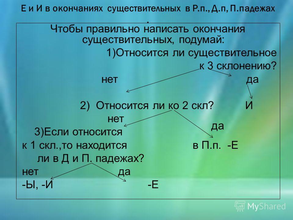 Е и И в окончаниях существительных в Р.п., Д.п, П.падежах. Чтобы правильно написать окончания существительных, подумай: 1)Относится ли существительное к 3 склонению? нет да 2) Относится ли ко 2 скл? И нет 3)Если относится к 1 скл.,то находится в П.п.