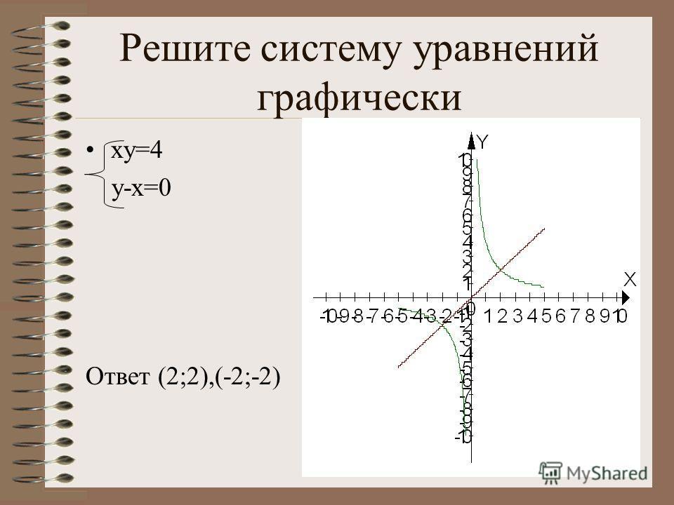 Решите систему уравнений графически xy=4 y-x=0 Ответ (2;2),(-2;-2)