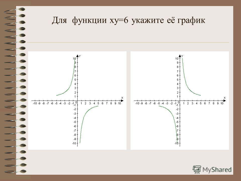 Для функции xy=6 укажите её график
