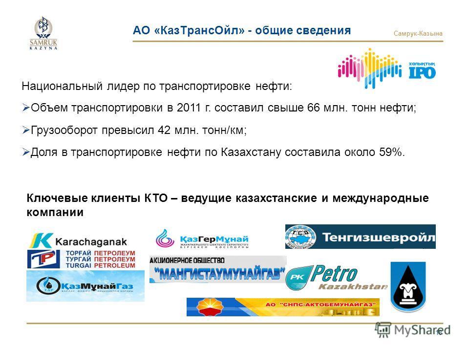 Самрук-Казына 18 Национальный лидер по транспортировке нефти: Объем транспортировки в 2011 г. составил свыше 66 млн. тонн нефти; Грузооборот превысил 42 млн. тонн/км; Доля в транспортировке нефти по Казахстану составила около 59%. Ключевые клиенты КТ