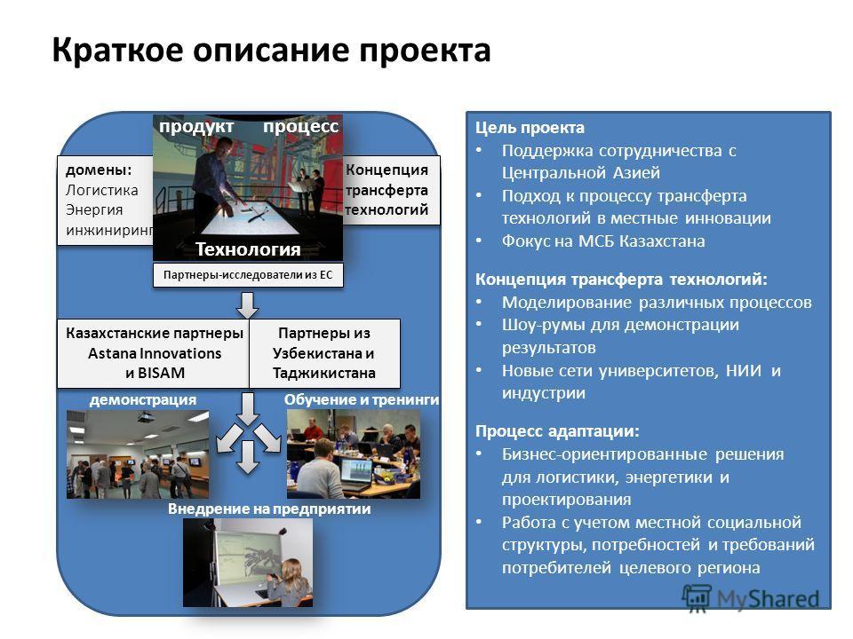 Краткое описание проекта Цель проекта Поддержка сотрудничества с Центральной Азией Подход к процессу трансферта технологий в местные инновации Фокус на МСБ Казахстана Концепция трансферта технологий: Моделирование различных процессов Шоу-румы для дем