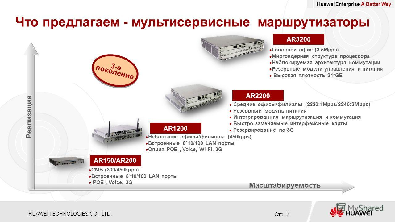 HUAWEI TECHNOLOGIES CO., LTD. Стр. 2 Slide title :32-35pt Color: R153 G0 B0 Corporate Font : FrutigerNext LT Medium Font to be used by customers and partners : Arial Slide text :20-22pt Bullets level 2-5: 18pt Color:Black Corporate Font : FrutigerNex