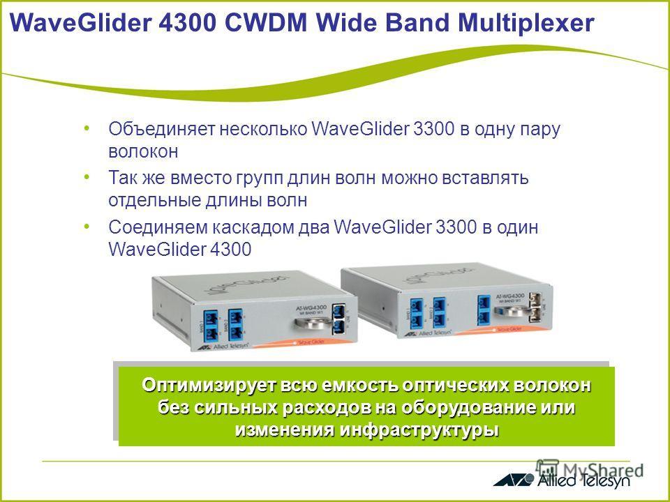 WaveGlider 4300 CWDM Wide Band Multiplexer Объединяет несколько WaveGlider 3300 в одну пару волокон Так же вместо групп длин волн можно вставлять отдельные длины волн Соединяем каскадом два WaveGlider 3300 в один WaveGlider 4300 Оптимизирует всю емко