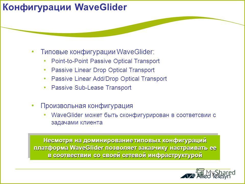 Конфигурации WaveGlider Типовые конфигурации WaveGlider: Point-to-Point Passive Optical Transport Passive Linear Drop Optical Transport Passive Linear Add/Drop Optical Transport Passive Sub-Lease Transport Произвольная конфигурация WaveGlider может б