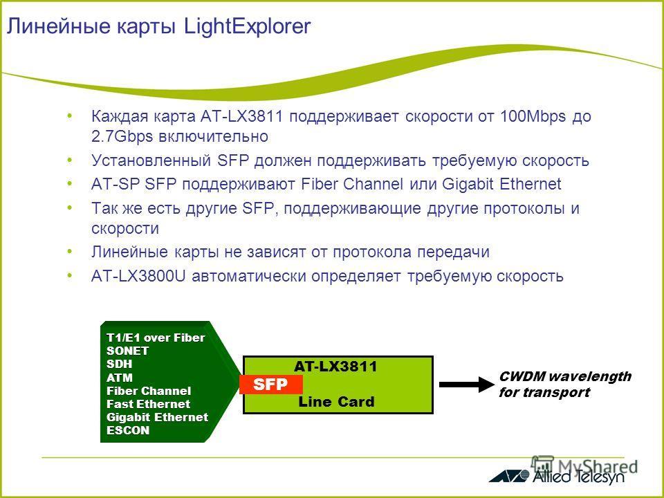 Линейные карты LightExplorer Каждая карта AT-LX3811 поддерживает скорости от 100Mbps до 2.7Gbps включительно Установленный SFP должен поддерживать требуемую скорость AT-SP SFP поддерживают Fiber Channel или Gigabit Ethernet Так же есть другие SFP, по