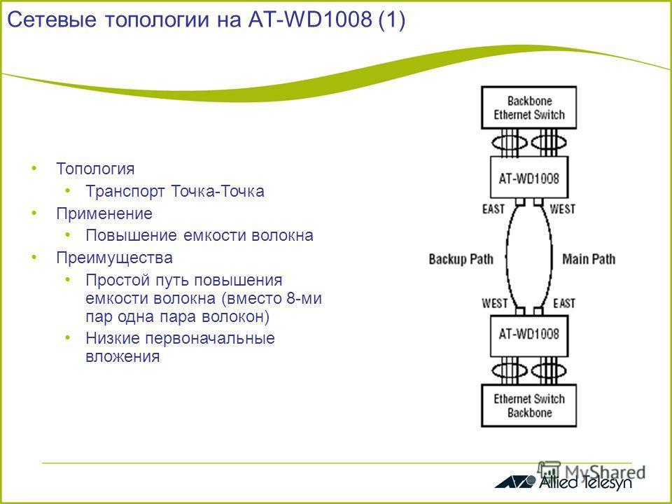 Сетевые топологии на AT-WD1008 (1) Топология Транспорт Точка-Точка Применение Повышение емкости волокна Преимущества Простой путь повышения емкости волокна (вместо 8-ми пар одна пара волокон) Низкие первоначальные вложения