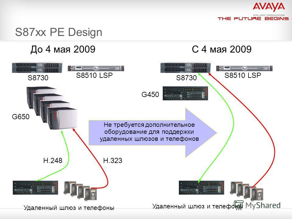 The Future Begins S87xx PE Design H.248H.323 S8510 LSP S8730 До 4 мая 2009 G650 С 4 мая 2009 S8510 LSP S8730 Удаленный шлюз и телефоны Не требуется дополнительное оборудование для поддержки удаленных шлюзов и телефонов G450 Удаленный шлюз и телефоны