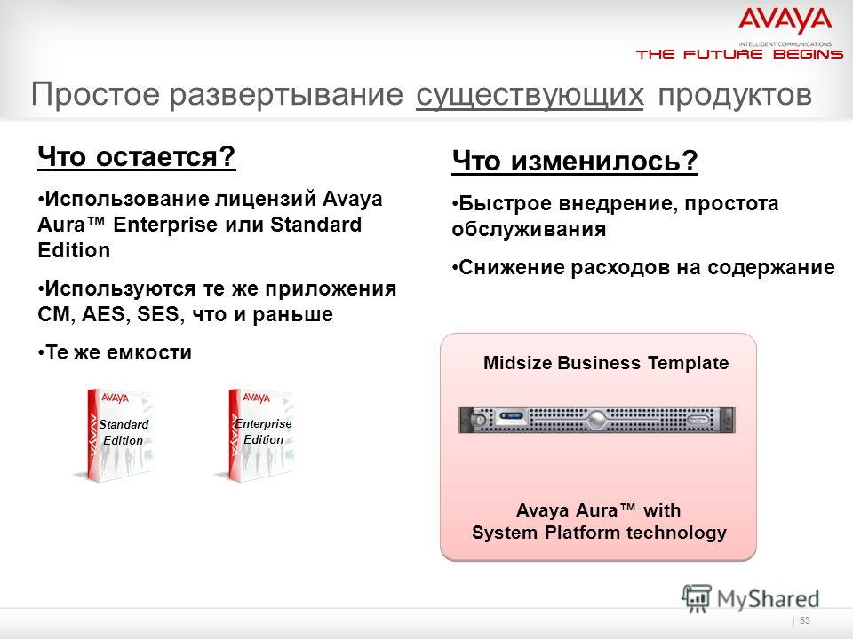 The Future Begins 53 Простое развертывание существующих продуктов Enterprise Edition Standard Edition Avaya Aura with System Platform technology Midsize Business Template Что остается? Использование лицензий Avaya Aura Enterprise или Standard Edition