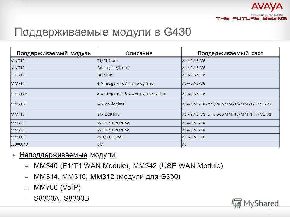 The Future Begins Поддерживаемые модули в G430 Неподдерживаемые модули: – MM340 (E1/T1 WAN Module), MM342 (USP WAN Module) – MM314, MM316, MM312 (модули для G350) – MM760 (VoIP) – S8300A, S8300B Поддерживаемый модульОписаниеПоддерживаемый слот MM710T
