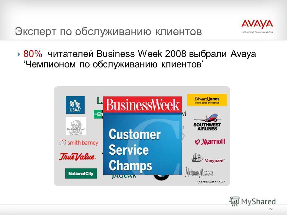 Эксперт по обслуживанию клиентов 80% читателей Business Week 2008 выбрали AvayaЧемпионом по обслуживанию клиентов * partial list shown 22