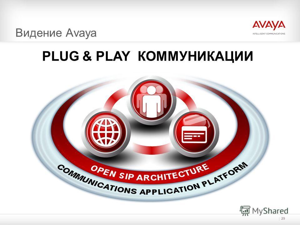 29 Видение Avaya PLUGКОММУНИКАЦИИ& PLAY