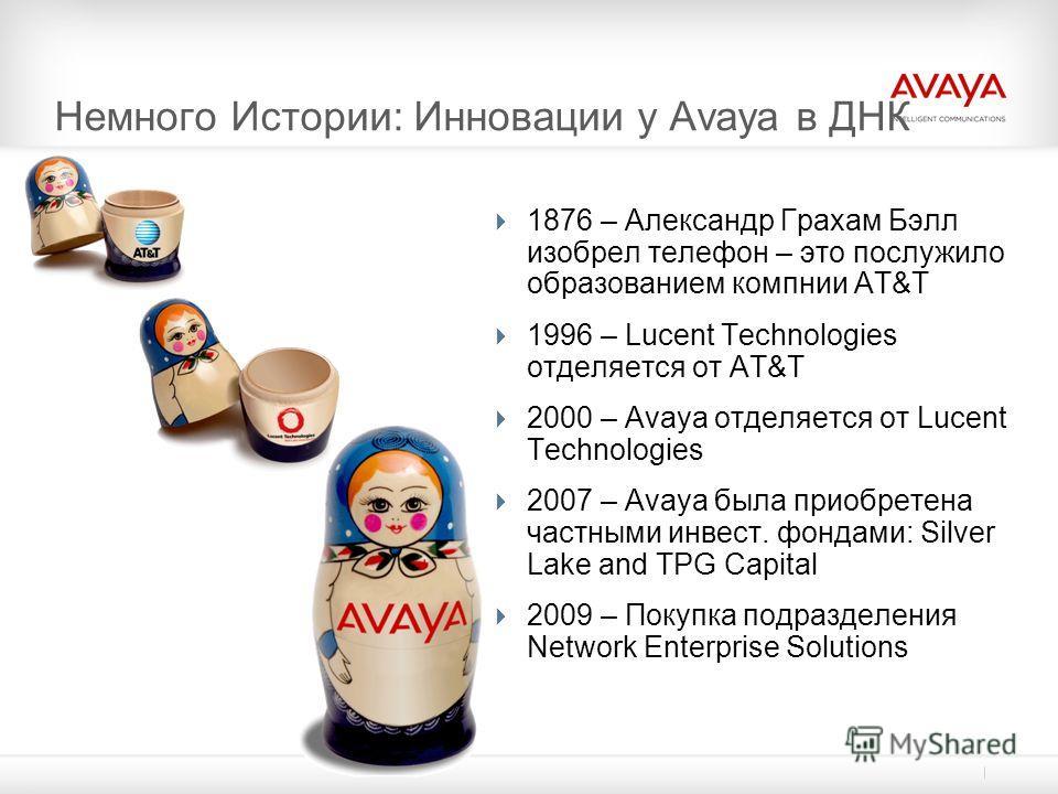 Немного Истории: Инновации у Avaya в ДНК 1876 – Александр Грахам Бэлл изобрел телефон – это послужило образованием компнии AT&T 1996 – Lucent Technologies отделяется от AT&T 2000 – Avaya отделяется от Lucent Technologies 2007 – Avaya была приобретена