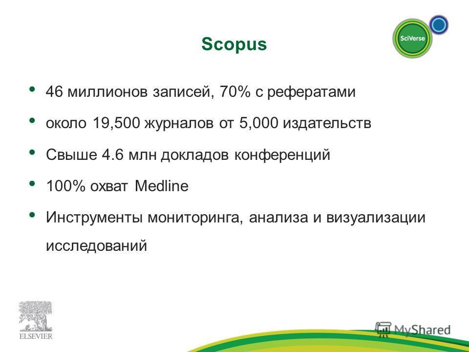 Scopus 46 миллионов записей, 70% с рефератами около 19,500 журналов от 5,000 издательств Свыше 4.6 млн докладов конференций 100% охват Medline Инструменты мониторинга, анализа и визуализации исследований