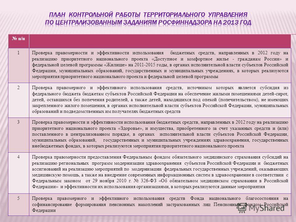 п/п 1Проверка правомерности и эффективности использования бюджетных средств, направленных в 2012 году на реализацию приоритетного национального проекта «Доступное и комфортное жилье - гражданам России» и федеральной целевой программы «Жилище» на 2011