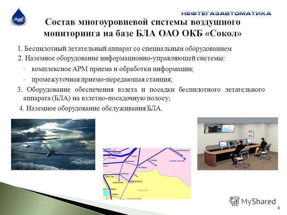 1. Беспилотный летательный аппарат со специальным оборудованием 2. Наземное оборудование информационно-управляющей системы: комплексное АРМ приема и обработки информации; промежуточная приемо-передающая станция; 3. Оборудование обеспечения взлета и п