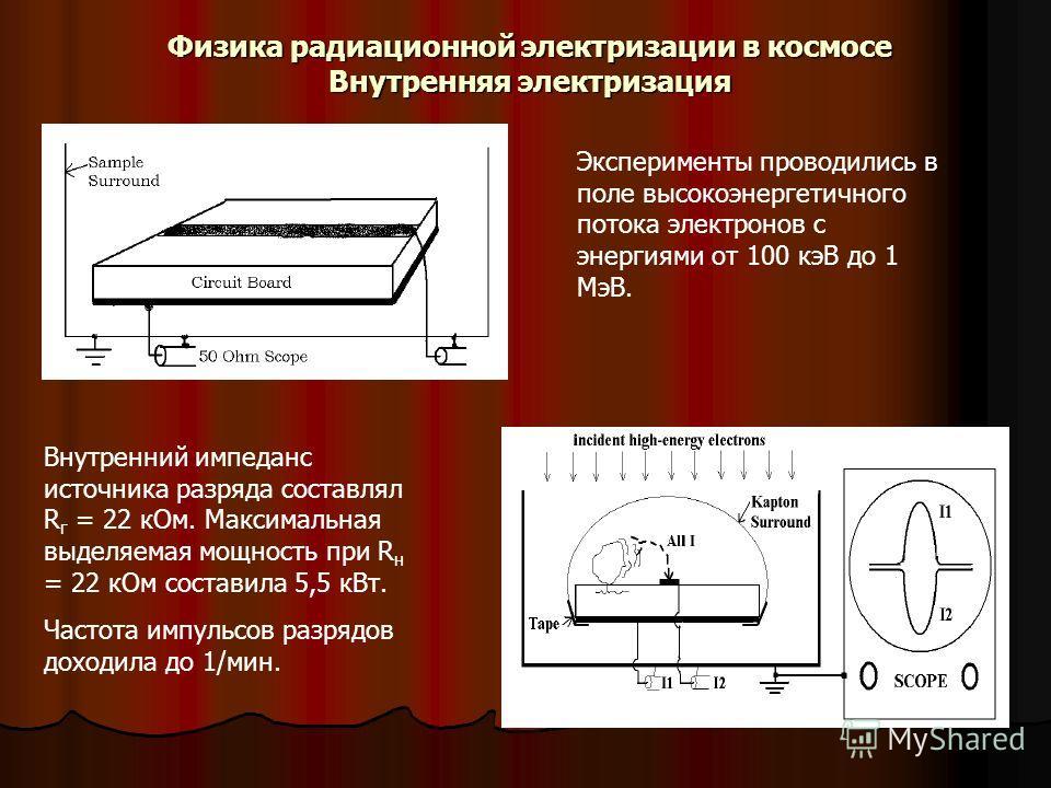 Внутренний импеданс источника разряда составлял R г = 22 кОм. Максимальная выделяемая мощность при R н = 22 кОм составила 5,5 кВт. Частота импульсов разрядов доходила до 1/мин. Физика радиационной электризации в космосе Внутренняя электризация Экспер