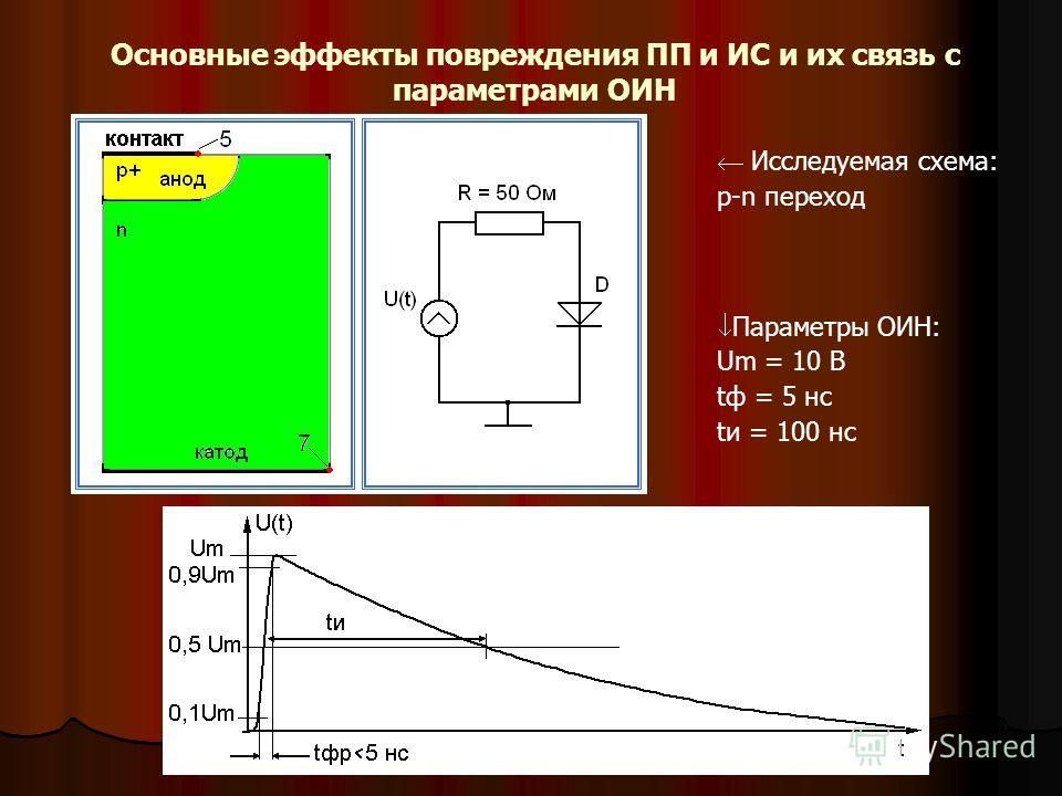 Основные эффекты повреждения ПП и ИС и их связь с параметрами ОИН Исследуемая схема: p-n переход Параметры ОИН: Um = 10 В tф = 5 нс tи = 100 нс