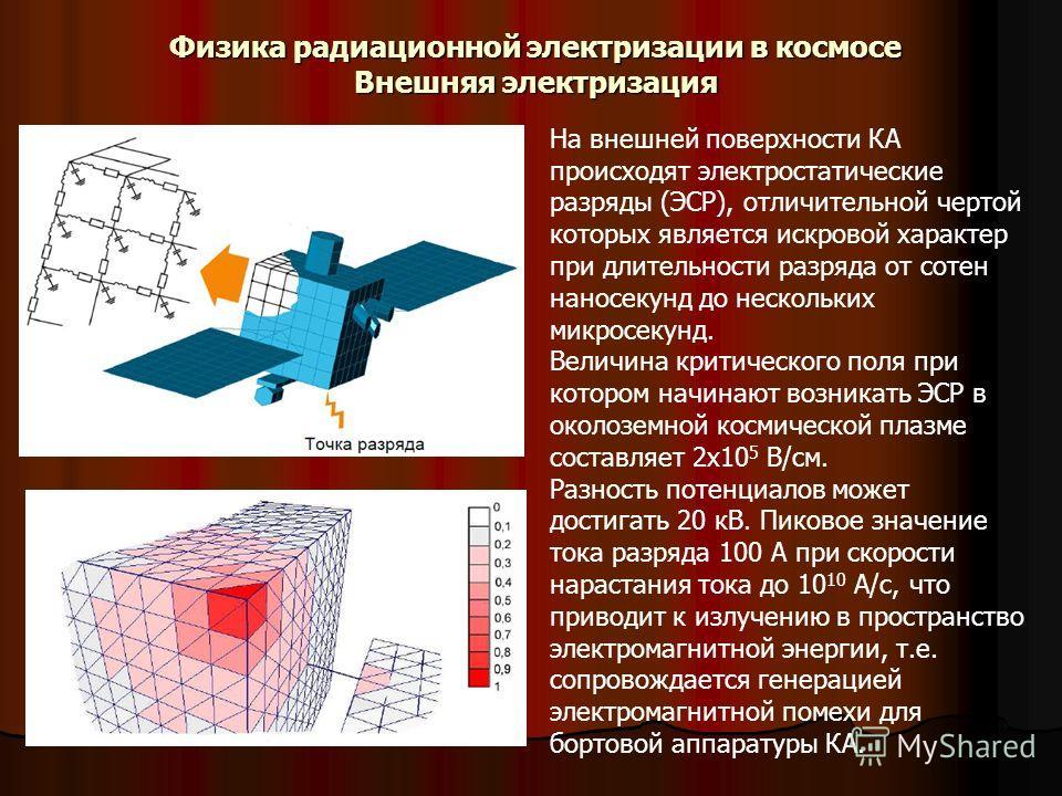 Физика радиационной электризации в космосе Внешняя электризация На внешней поверхности КА происходят электростатические разряды (ЭСР), отличительной чертой которых является искровой характер при длительности разряда от сотен наносекунд до нескольких