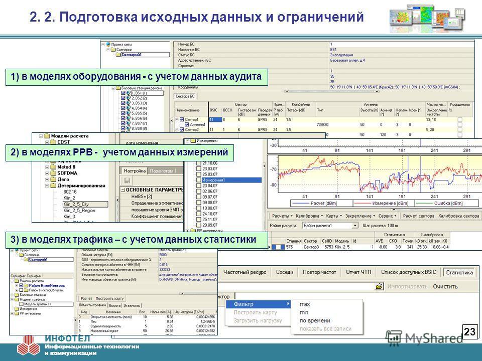 ИНФОТЕЛ Информационные технологии и коммуникации 2. 2. Подготовка исходных данных и ограничений 1) в моделях оборудования - с учетом данных аудита 2) в моделях РРВ - учетом данных измерений 3) в моделях трафика – с учетом данных статистики 23